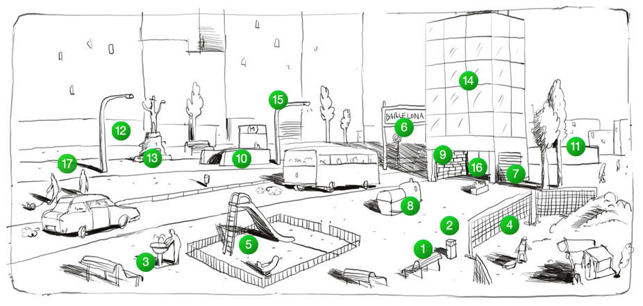 Sector-arquitectura
